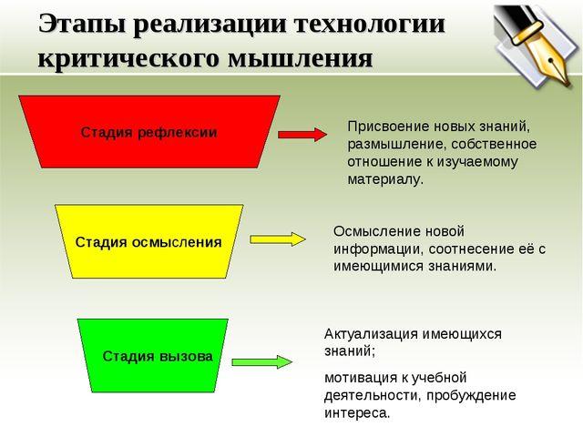 Этапы реализации технологии критического мышления Стадия рефлексии Стадия осм...