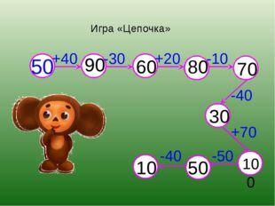 Игра «Цепочка» 90 60 80 70 30 100 50 10 -40 +70 +40 50 -10 +20 -30 -40 -50