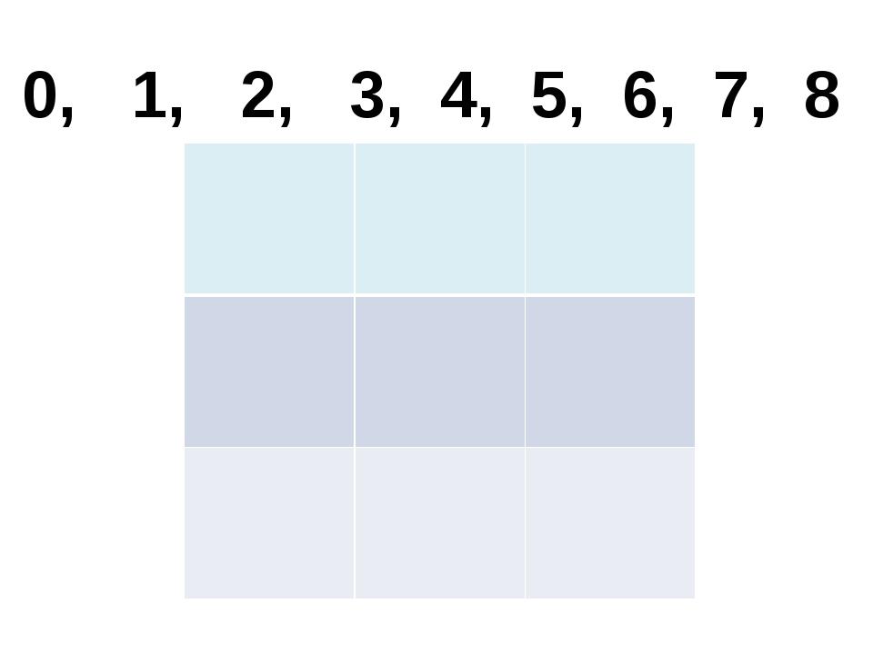 0, 1, 2, 3, 4, 5, 6, 7, 8