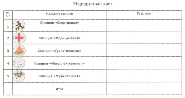Как сделать маршрутный лист для мерчендайзера