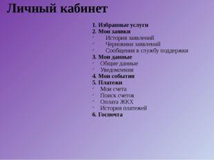 Личный кабинет 1. Избранные услуги 2. Мои заявки История заявлений Черновики