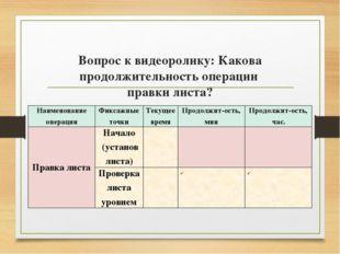 Вопрос к видеоролику: Какова продолжительность операции правки листа? Наимен