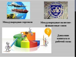 Международная торговля Международные валютно-финансовые связи Движение капита