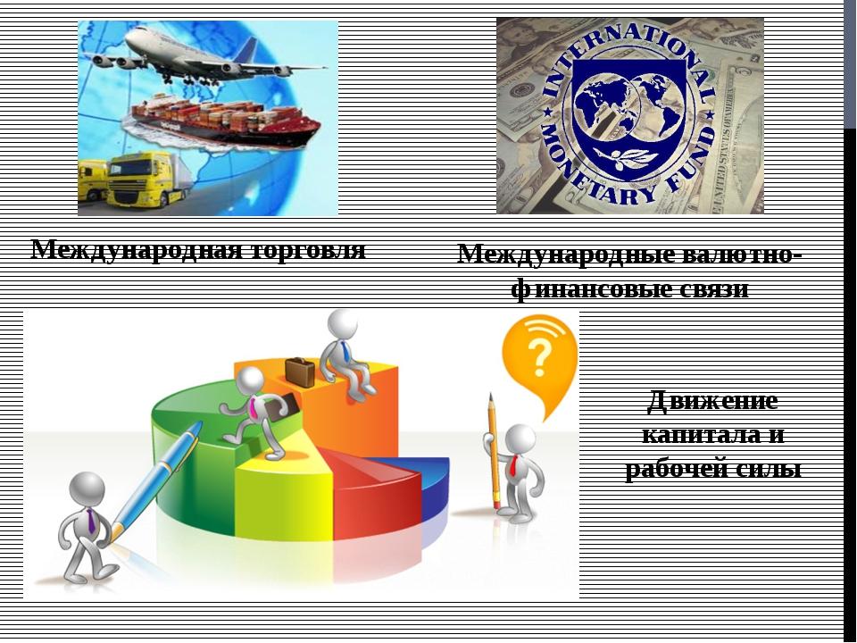 Международная торговля Международные валютно-финансовые связи Движение капита...