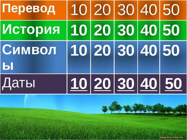 Перевод 10 20 30 40 50 История 10 20 30 40 50 Символы 10 20 30 40 50 Даты 10...