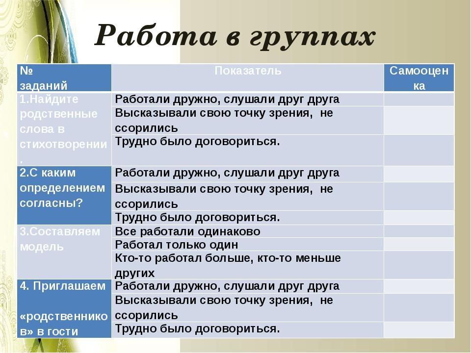 Работа в группах № заданий Показатель Самооценка 1.Найдите родственные слова...