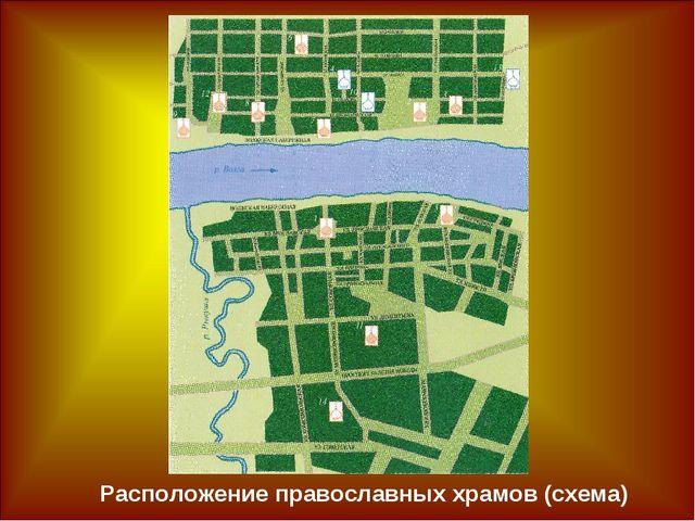 Расположение православных храмов (схема)