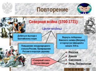 Повторение Северная война (1700-1721) Россия Дания Саксония Речь Посполитая Ц