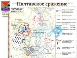 Полтавское сражение Русское командование основательно подготовилось к встрече