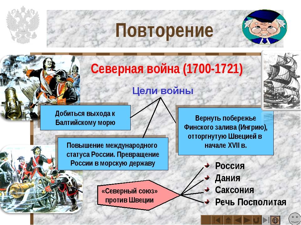 Повторение Северная война (1700-1721) Россия Дания Саксония Речь Посполитая Ц...