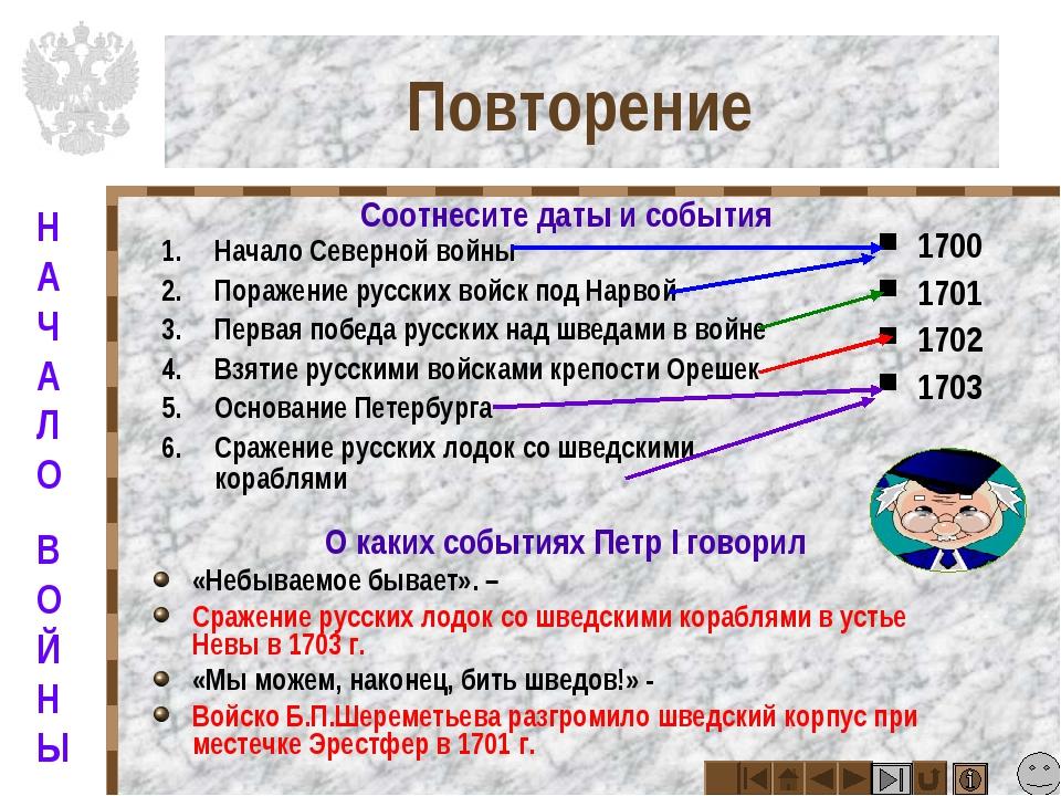 Повторение Начало Северной войны Поражение русских войск под Нарвой Первая по...