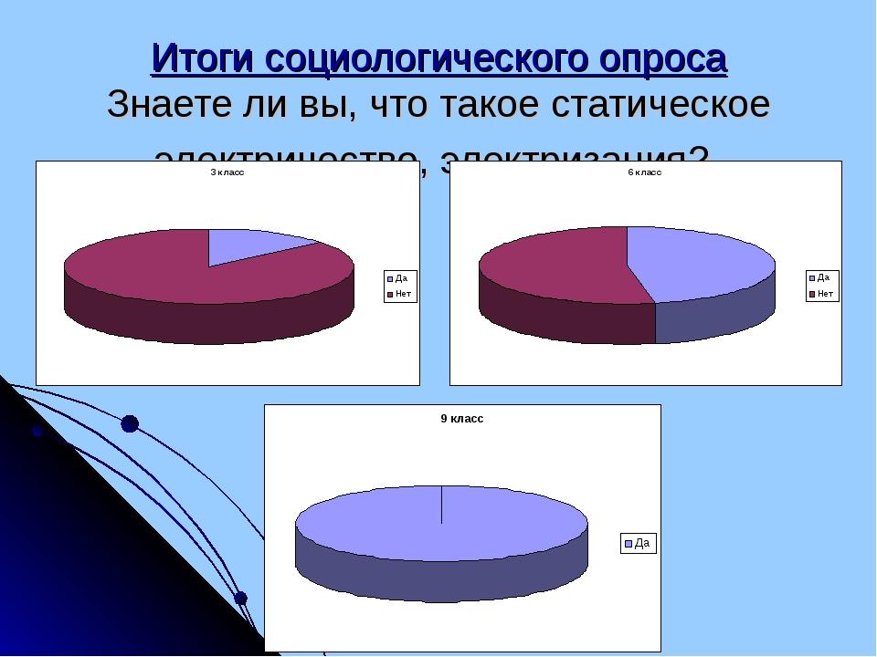Итоги социологического опроса Знаете ли вы, что такое статическое электричест...