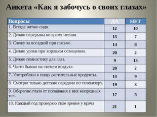 Анкета «Как я забочусь о своих глазах» Вопросы ДА НЕТ 1. Всегда читаю сидя.