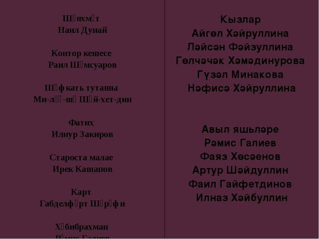 Шәяхмәт НаилДунай Конторкешесе РаилШәмсуаров Шәфкатьтуташы МиләүшәШәйх...