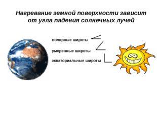 Нагревание земной поверхности зависит от угла падения солнечных лучей экватор