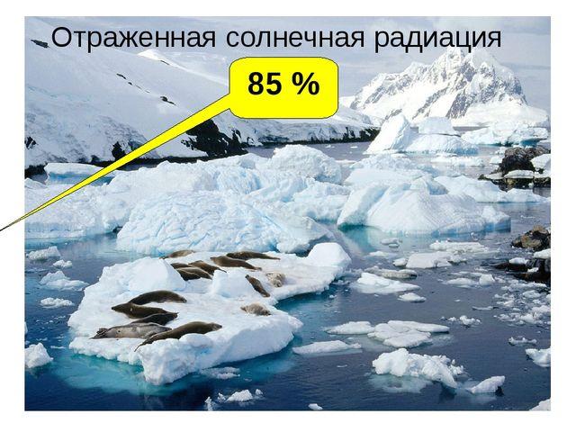 85 % Отраженная солнечная радиация
