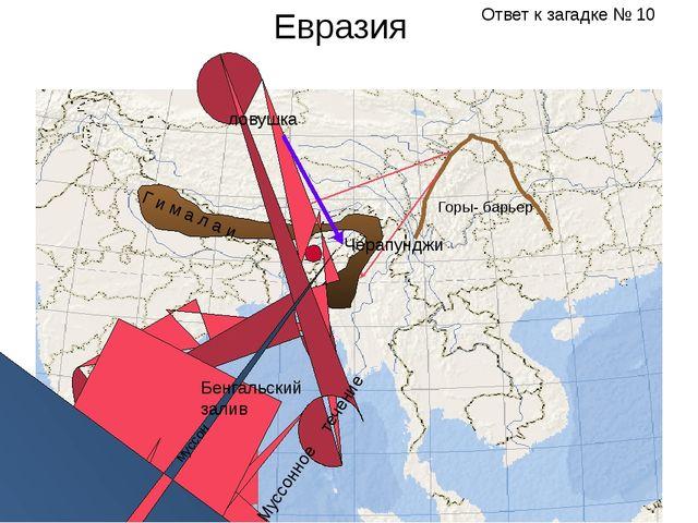 Евразия Горы- барьер Г и м а л а и Муссонное течение Бенгальский залив муссо...