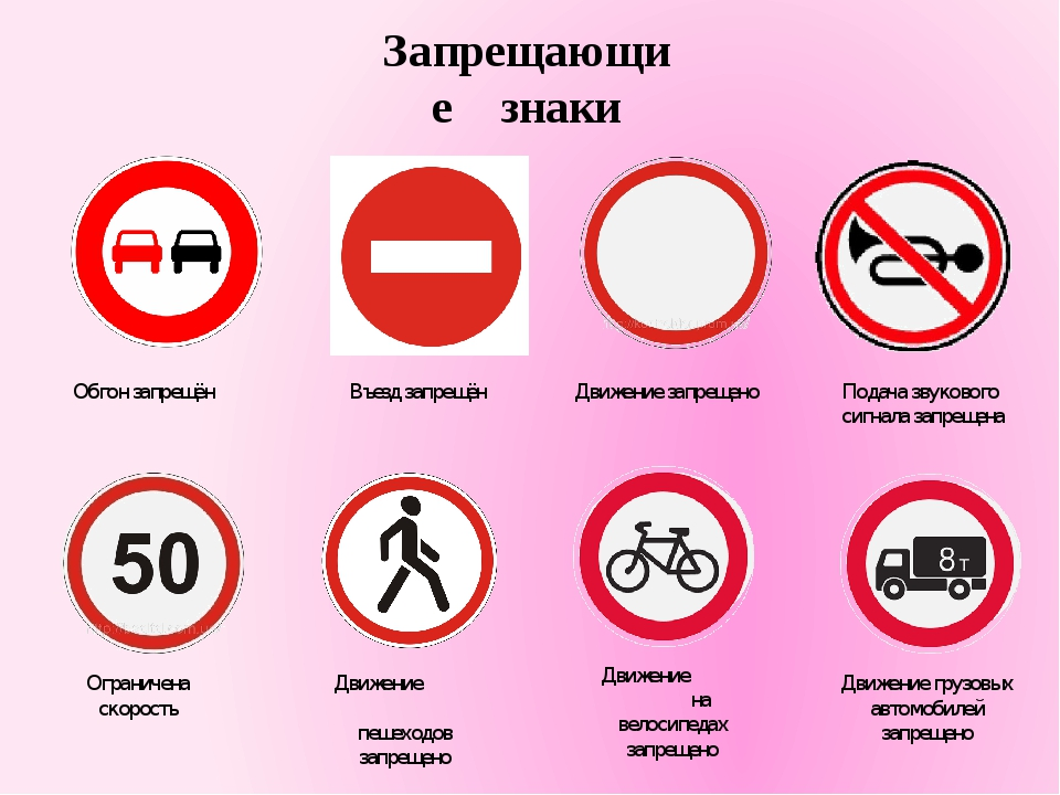 Запрещающие знаки Обгон запрещён Въезд запрещён Движение запрещено Подача зв...