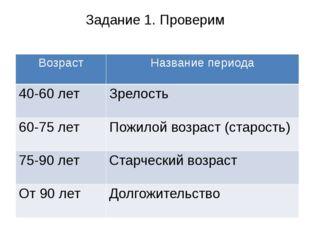 Задание 1. Проверим Возраст Название периода 40-60 лет Зрелость 60-75 лет Пож