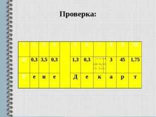 Проверка: 1 2 3 4  5 6 7 8 9 10  45 0,3 3,5 0,3 1,3 0,3 3 45 1,75 Р е н е Д