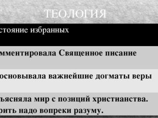 Уильям Оккам 1285-1347 гг.) Теология вообще не должна вмешиваться в философию