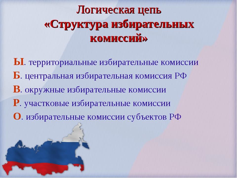 Логическая цепь «Структура избирательных комиссий» Ы. территориальные избират...