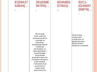 Этапы реализации проекта 1 этап подготовительный 2 этап репродуктивный 3 этап