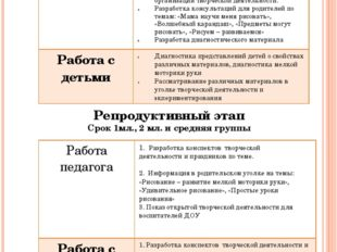 Поэтапная реализация проекта Подготовительный этап Разработка блоков творческ