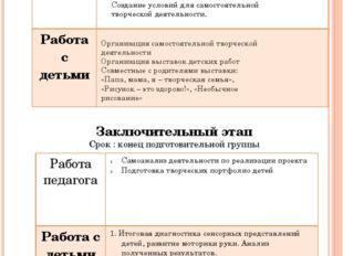 Конструктивный этап Срок: старшая и подготовительная группы Показ открытого з