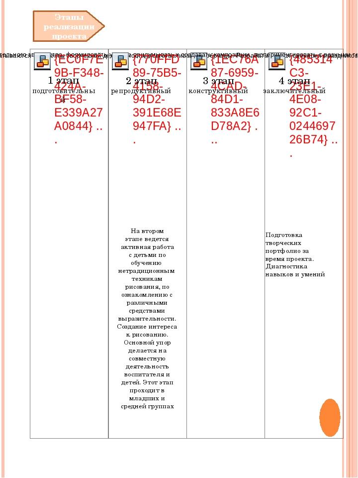 Этапы реализации проекта 1 этап подготовительный 2 этап репродуктивный 3 этап...