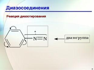 * Диазосоединения Реакция диазотирования