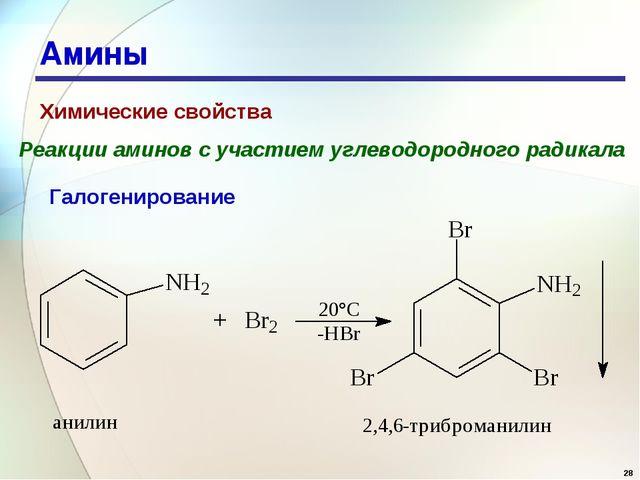 * Амины Химические свойства Реакции аминов с участием углеводородного радикал...