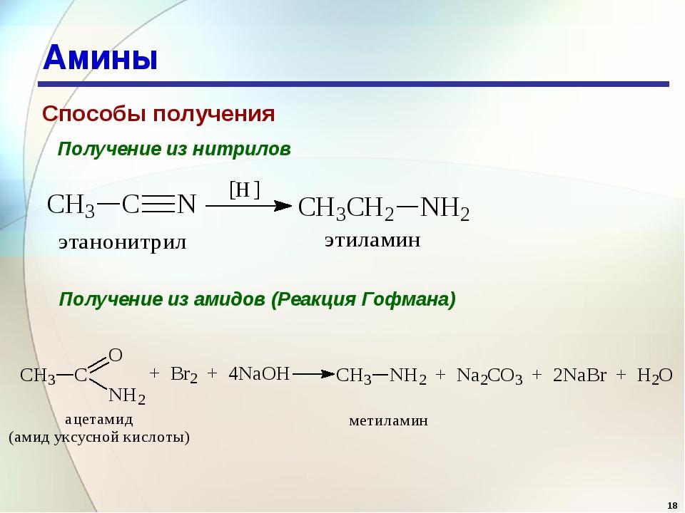 * Амины Способы получения Получение из нитрилов Получение из амидов (Реакция...