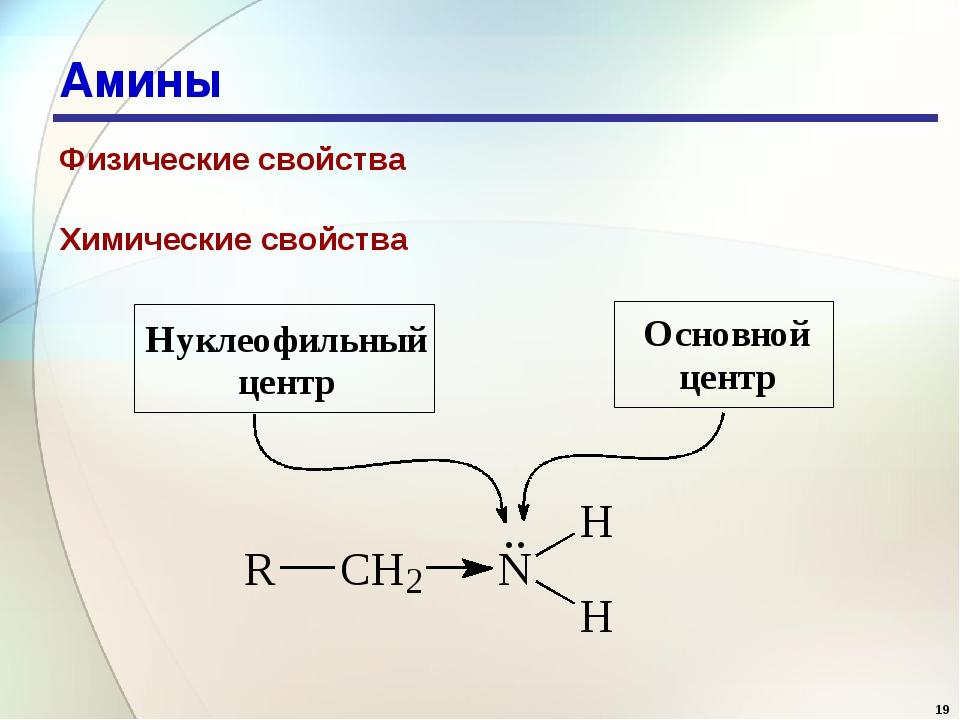 * Амины Физические свойства Химические свойства