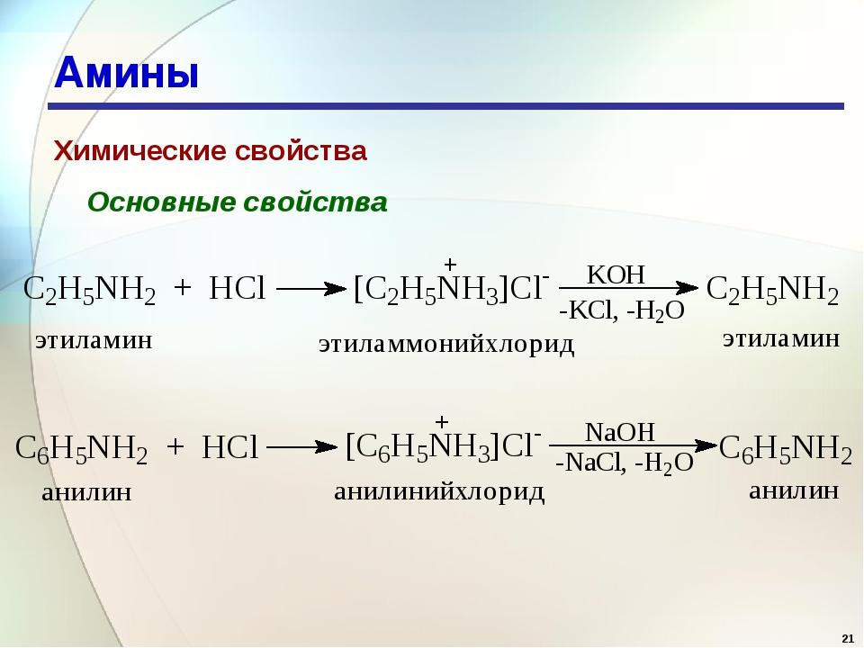 * Амины Химические свойства Основные свойства