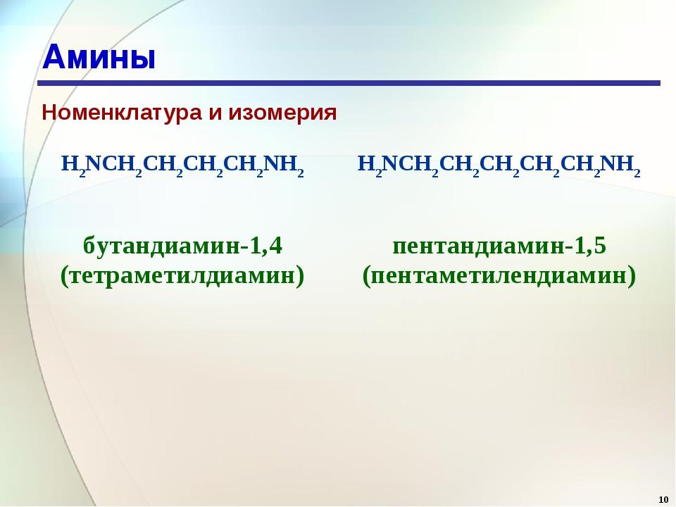 * Амины Номенклатура и изомерия H2NCH2CH2CH2CH2NH2H2NCH2CH2CH2CH2CH2NH2 бута...