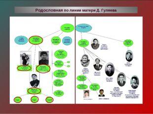 Родословная по линии матери Д. Гуляева Саша Надя Сергей