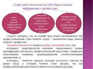 Существует несколько путей сбора и поиска информации о профессиях. книги, газ