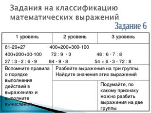 1 уровень2 уровень3 уровень 81-29+27 400+200+300-100 400+200+30-100 72 : 9