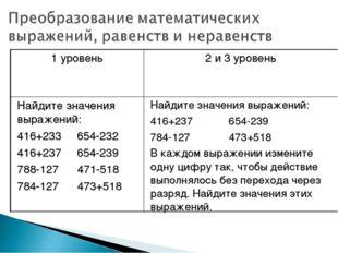 1 уровень2 и 3 уровень Найдите значения выражений: 416+233 654-232 416+237 6