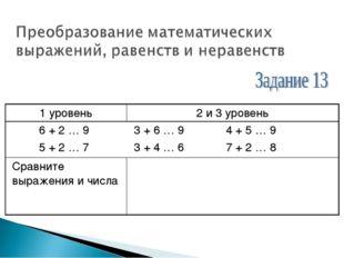 1 уровень2 и 3 уровень 6 + 2 … 9 3 + 6 … 9 4 + 5 … 9 5 + 2 … 7 3 + 4 … 6 7 +