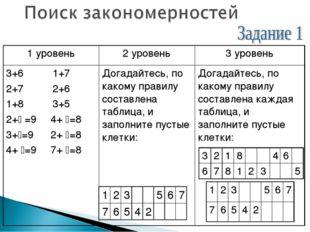 1 уровень2 уровень3 уровень 3+6 1+7 2+7 2+6 1+8 3+5 2+ =9 4+ =8 3+=9 2+