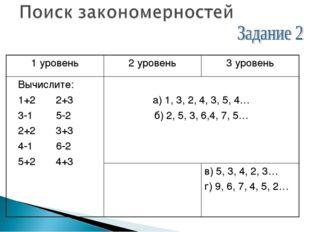 1 уровень2 уровень3 уровень Вычислите: 1+2 2+3 3-1 5-2 2+2 3+3 4-1 6-2 5+2