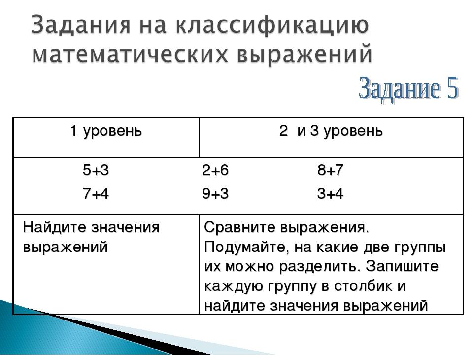 1 уровень2 и 3 уровень 5+3 2+6 8+7 7+4 9+3 3+4 Найдите значения выраженийС...