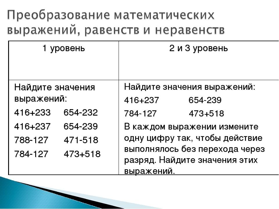 1 уровень2 и 3 уровень Найдите значения выражений: 416+233 654-232 416+237 6...