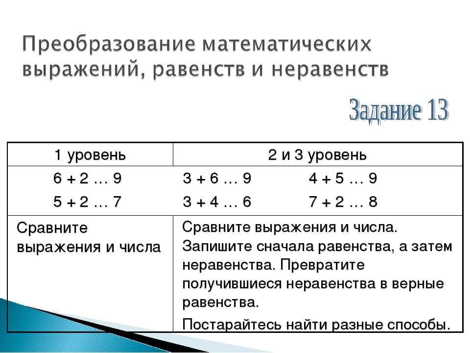1 уровень2 и 3 уровень 6 + 2 … 9 3 + 6 … 9 4 + 5 … 9 5 + 2 … 7 3 + 4 … 6 7 +...