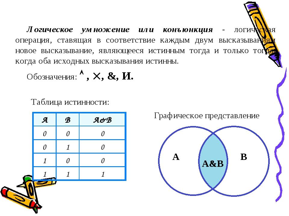 Логическое умножение или конъюнкция - логическая операция, ставящая в соответ...