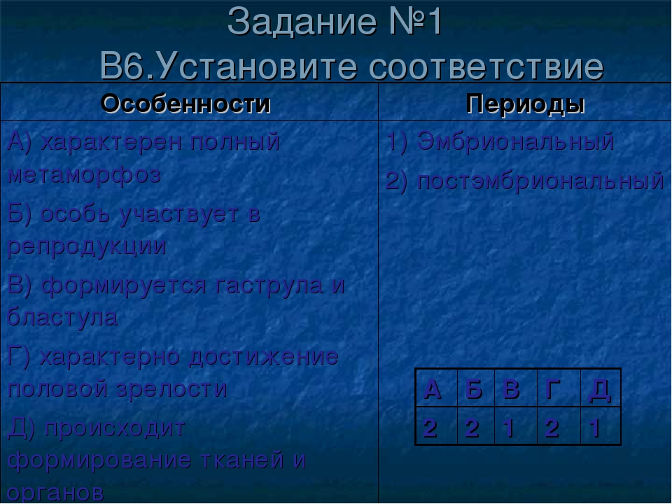 Задание №1 В6.Установите соответствие Особенности Периоды А) характерен полн...