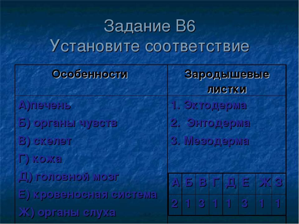 Задание В6 Установите соответствие Особенности Зародышевые листки А)печень Б...