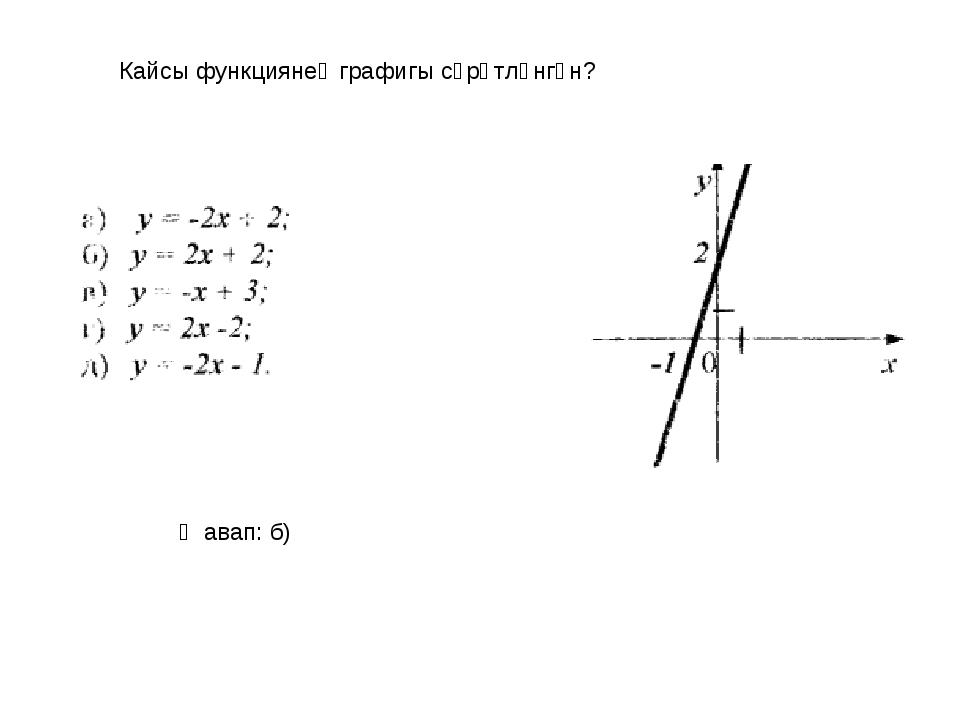 Кайсы функциянең графигы сүрәтләнгән? Җавап: б)